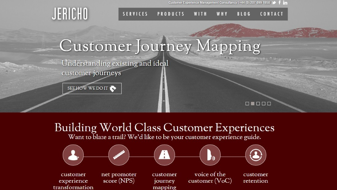 Customer Journey Mapping - 1100 x 619